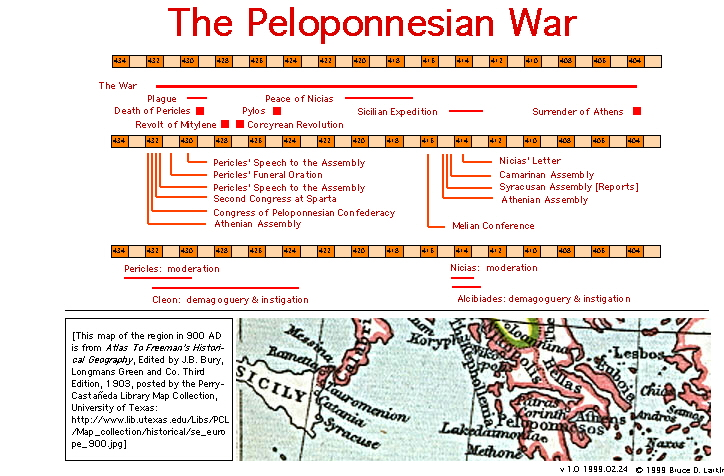 history of the peloponnesian war essay